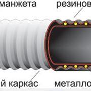 Рукава напорно всасывающие для перекачки химических веществ ТУ 1051308/6664-83 фото