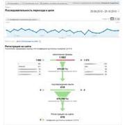 Аналитика сайтов, Недорого во Львове (Львов, Украина), Цена договорная, выполнение качественное фото