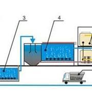 Очистка сточных вод мясоперерабатывающей промышленности фото