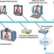 Территориально-распределенные вычислительные сети фото