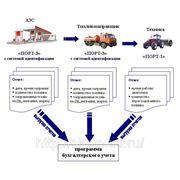 Расходомер топлива «ПОРТ-3 /GSM» (для топливозаправщиков и АЗС) фото