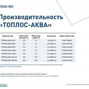Очистка водоемов Топлос-Аква в Молдове