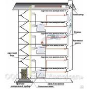 Проектирование и монтаж систем дымоудаления фото
