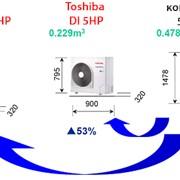 Кондиционеры полупромышленные Toshiba с наружными блоками фото