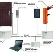 Системы контроля доступа фото