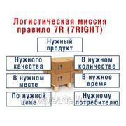 Логистика закупок и минимизация складских запасов фото