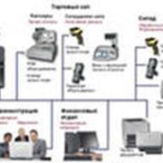 Автоматизация торговли фото
