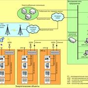 Автоматизированная система управления и мониторинга энергообъектов «Луч-3/СУМЭ» фото