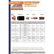 Плазменная резка. Hypertherm Powermax 65 Hypertherm Powermax 85 сменные части для плазменной резки