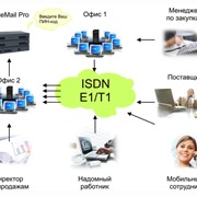 Системы конференц-связи и звукофикации помещений, сети телевидения. фото
