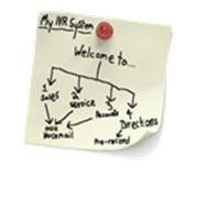 IVR Kit - конструктор систем голосовых меню фото
