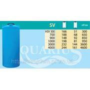 Емкость пластиковая HSV 300 фото