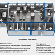 Модульный молочный мини-завод КОЛАКС-5000 фото
