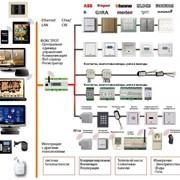 Установка системы умный дом Foxtrot фото