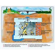 Гидроизоляция подвалов, террас, фундаментов и т.д - качество. гарантия фото