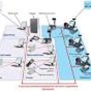 Автоматизация производства, автоматизация торговли фото