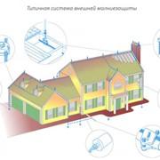 Устройства для защиты домов и сооружений от разрядов молнии фото