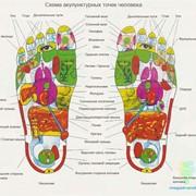 СПА – Программа « FOOT» фото