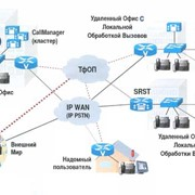 Проектирование систем IP-телефонии фото