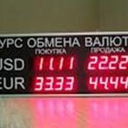 Табло с возможностью отображения большого количества обмениваемых валют, Табло валют, LED дисплеи, Дисплеи фото
