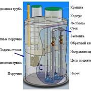 Сервисное обслуживание канализационных насосных станций фото
