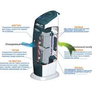 Воздухоочиститель-ионизатор AIC GH-2156 фото