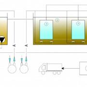 Очистные сооружения ЛОС-МБР (на основе мембранных биореакторов) фото