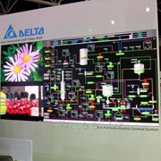 Проекционные кубы для видеостен Delta с LED и лазерным источником света. фото