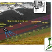 Гидроакустическая рубежная система обнаружения подводных пловцов и средств их доставки Амулет-Р фото