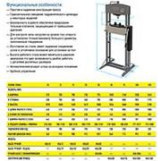 Пресс гидравлический c пневмоприводом, усилие 20 тонн NORDBERG N3620A фото