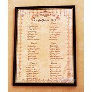 Номера столов, список гостей. фото