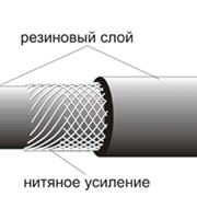 Рукав напорный с нитяным усилением неармированный, 6х14-1,6 фото