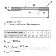 Карбидкремниевые электронагреватели КЭН АПС фото