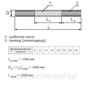 Карбидкремниевые электронагреватели КЭН ВПС фото