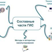 Построение геоинформационных систем (ГИС) фото