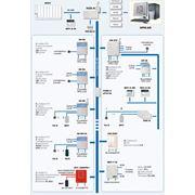 Приемно-контрольные охранно-пожарные приборы серии «А» фото