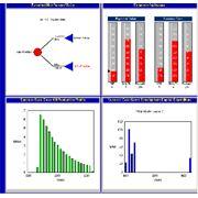 Анализ рисков. фото