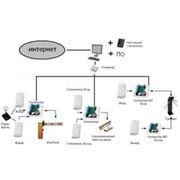 Установка систем контроля и управления доступом систем учета рабочего времени фото