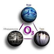 Озонирование - экологически чистая технология очистки воды основанная на использовании газа озона - сильного окислителя. Озон уничтожает известные микроорганизмы: вирусы бактерии грибки водоросли их споры цисты простейших; удаляет неприятные запахи фото