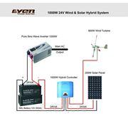 Гибридная система (ветрогенератор+солнечная батарея) EYEN фото