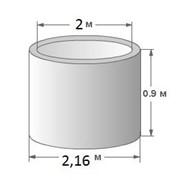 Кольца канализационные,бетонные КС 20-9 фото