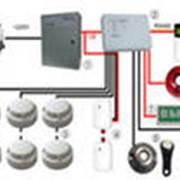 Проектирование систем противопожарной системы. фото
