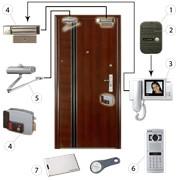 Профессиональный ремонт домофонов и систем контроля доступа фото