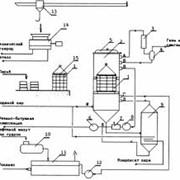 Полимерные отходы, утилезация, Николаев и область фото