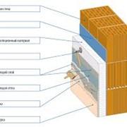 Система утепление фасада фото