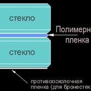 """Стекло архитектурное ламинированное - """"Триплекс"""" фото"""