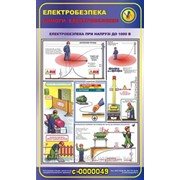 Стенды по охране труда и технике безопасности Требования электробезопасности фото