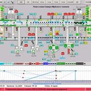 Автоматизация управления проектами в промышленности фото
