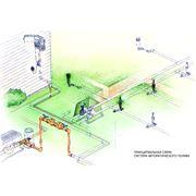 Проектирование систем автоматического полива. фото