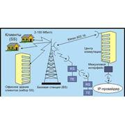 Испытания оборудования радиосвязи : устройств короткого радиуса действия (SRD) фото